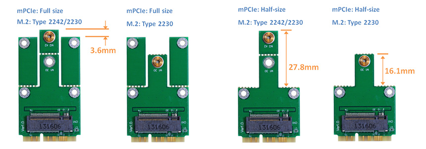 M2MU2  M 2  NGFF...M.2 Pcie Interface Slot