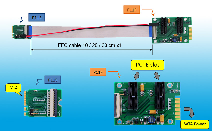 Note  Second PCI...M.2 Pcie Interface Slot