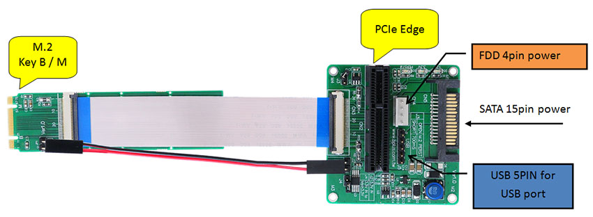 P14s P14fp M 2 To Pcie X2 Edge Extender Board